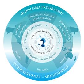 ibdp-circle